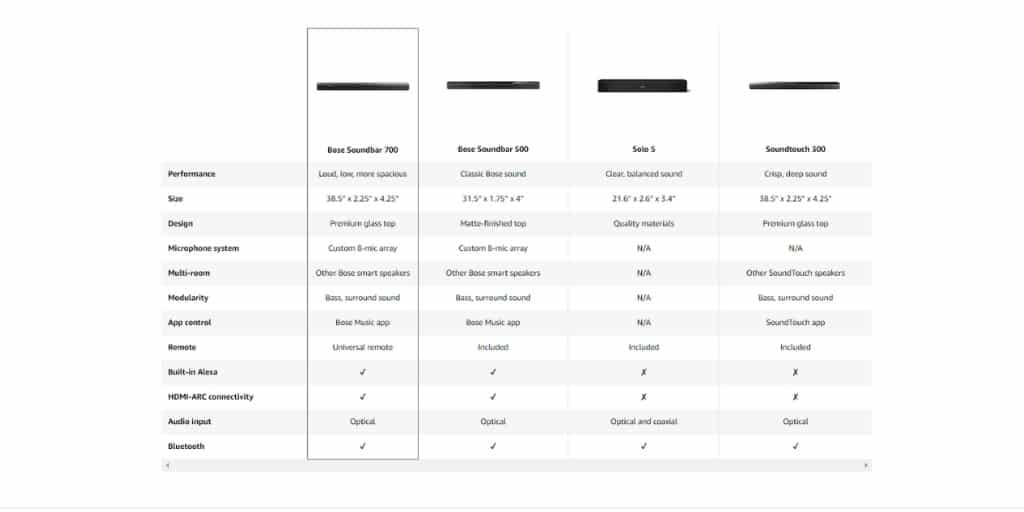 Comparison Chart Example of Amazon Premium A Plus Content - Amazon A Plus Content The Complete Guide - The Source Approach - Amazon Consultant and eCommerce Consultant